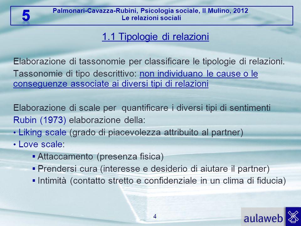 1.1 Tipologie di relazioni