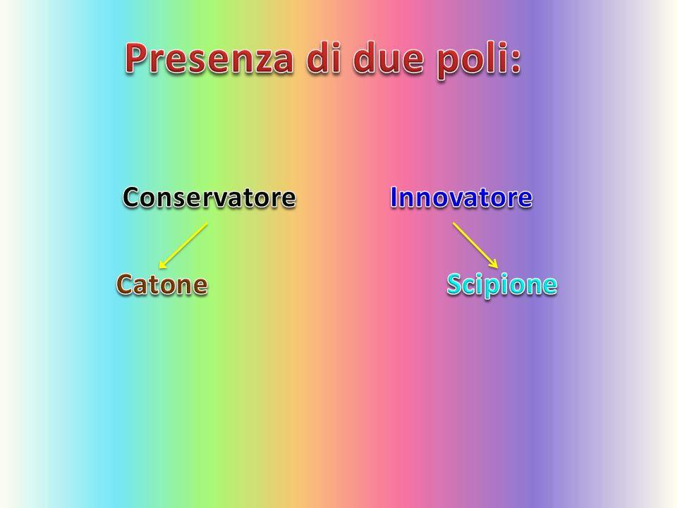 Presenza di due poli: Conservatore Innovatore.