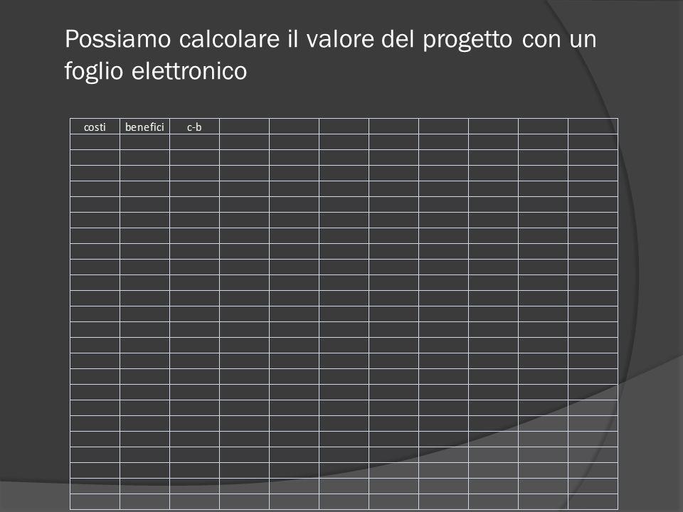 Possiamo calcolare il valore del progetto con un foglio elettronico