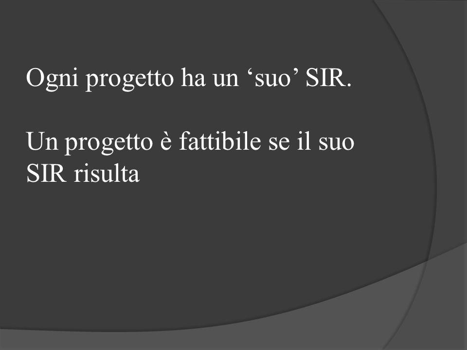 Ogni progetto ha un 'suo' SIR