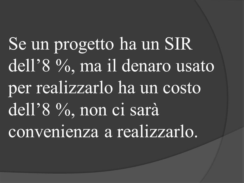Se un progetto ha un SIR dell'8 %, ma il denaro usato per realizzarlo ha un costo dell'8 %, non ci sarà convenienza a realizzarlo.