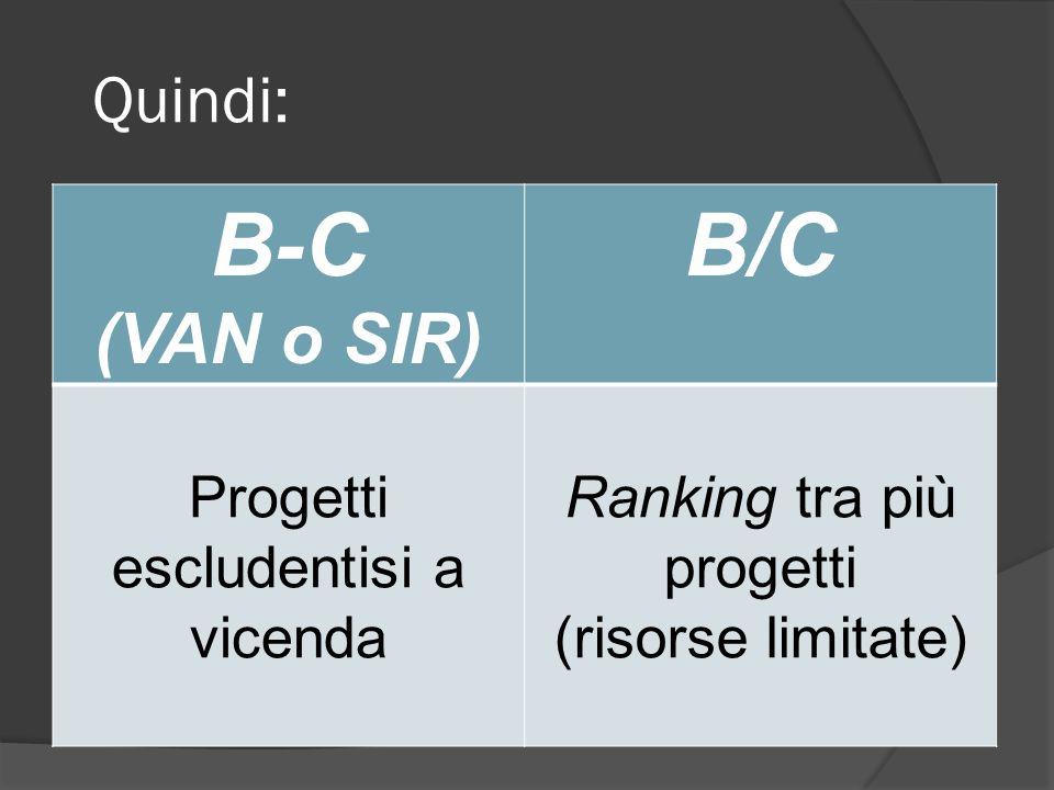 B-C B/C (VAN o SIR) Quindi: Progetti escludentisi a vicenda