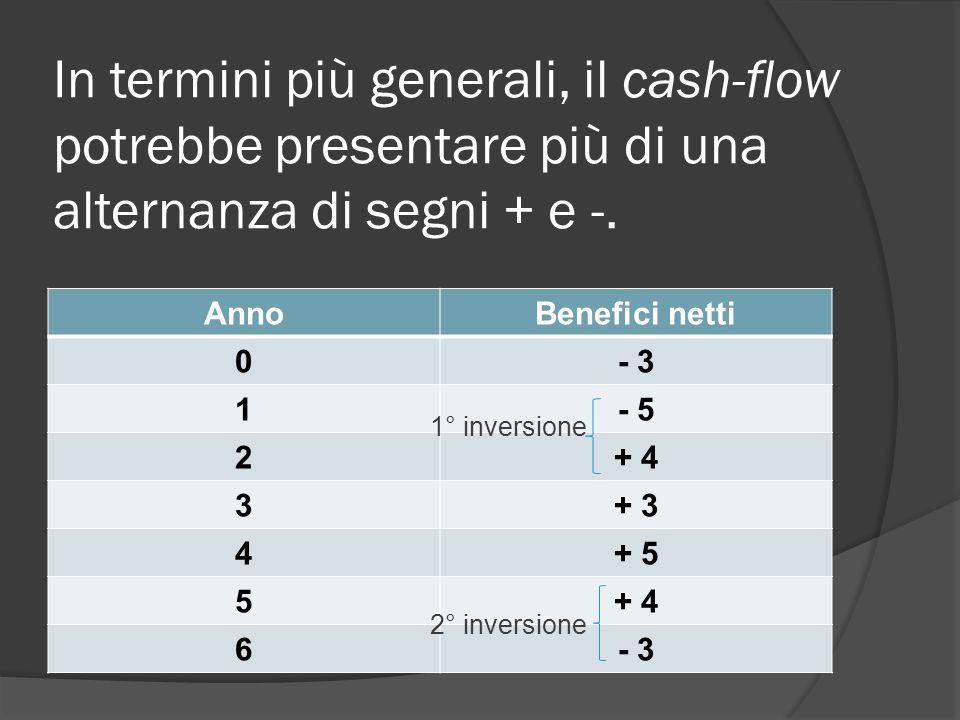In termini più generali, il cash-flow potrebbe presentare più di una alternanza di segni + e -.