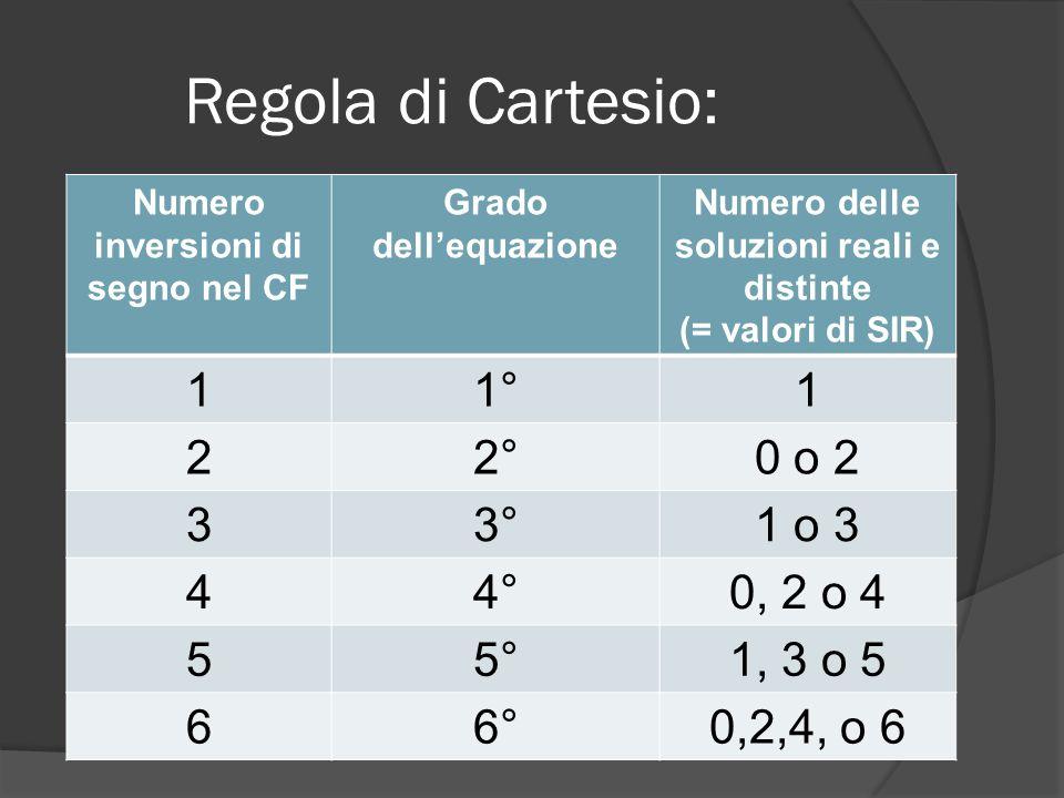 Regola di Cartesio: 1 1° 2 2° 0 o 2 3 3° 1 o 3 4 4° 0, 2 o 4 5 5°