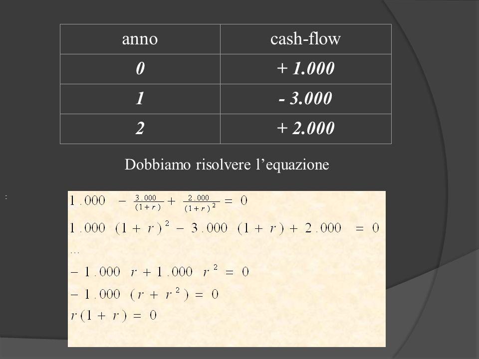 anno cash-flow + 1.000 1 - 3.000 2 + 2.000 Dobbiamo risolvere l'equazione :