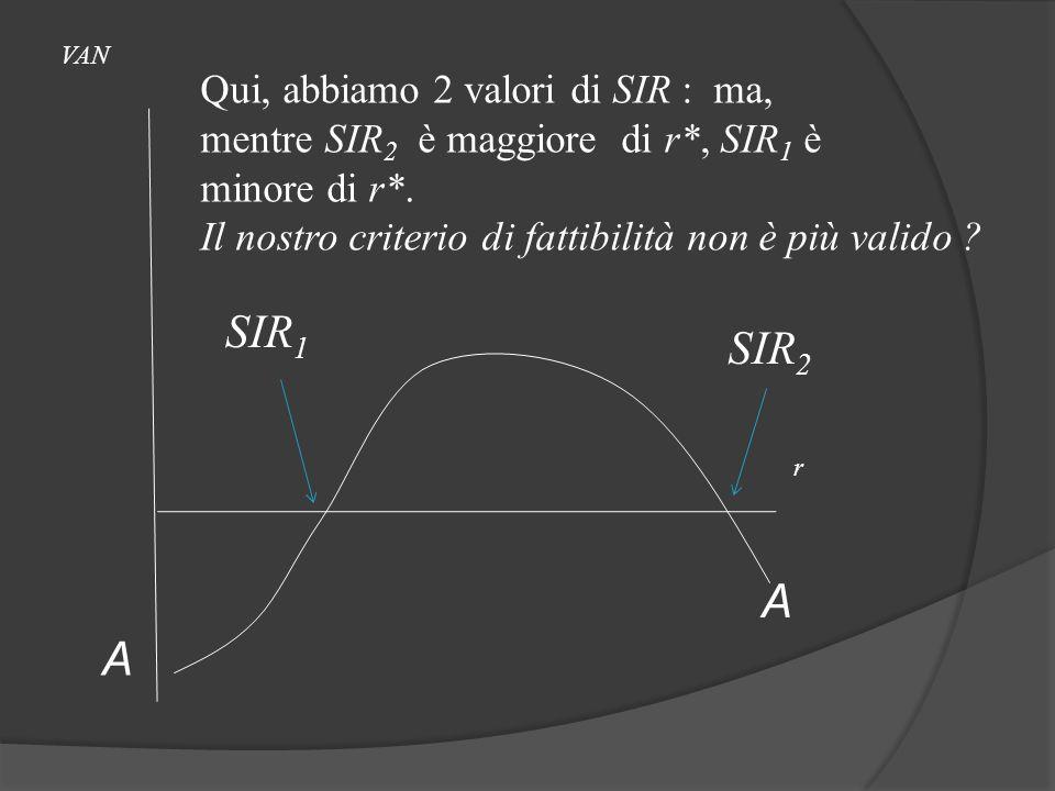 SIR1 SIR2 A A Qui, abbiamo 2 valori di SIR : ma,