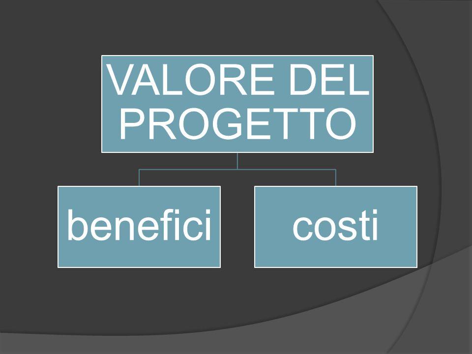 VALORE DEL PROGETTO benefici costi