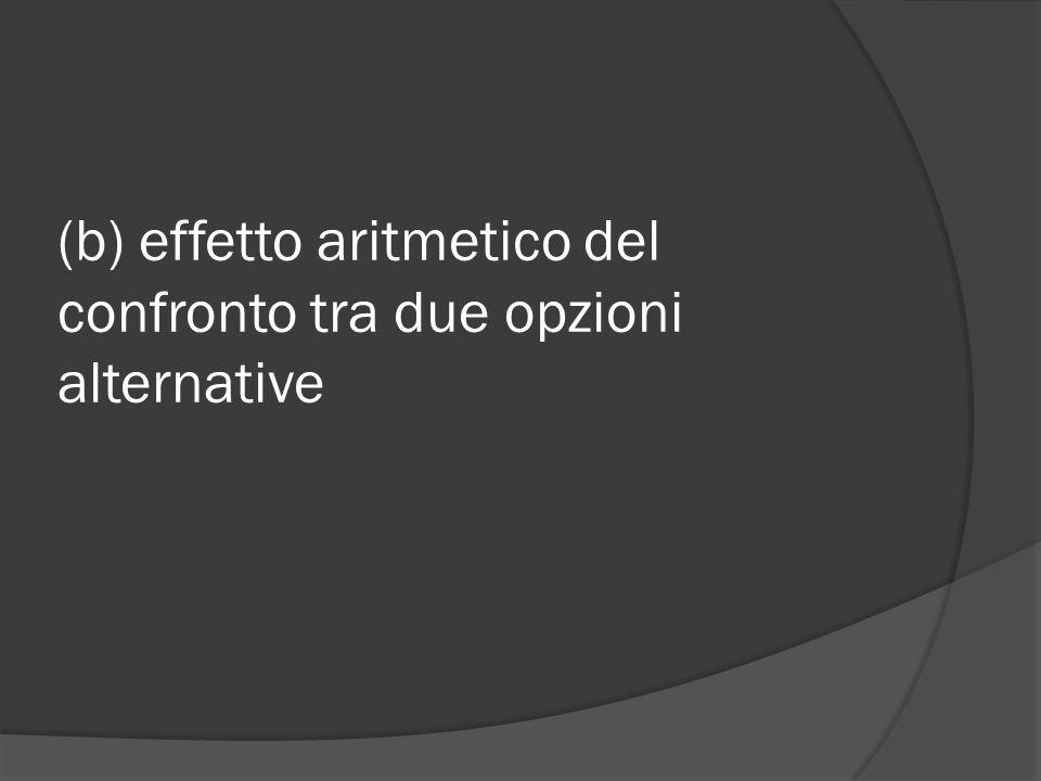 (b) effetto aritmetico del confronto tra due opzioni alternative