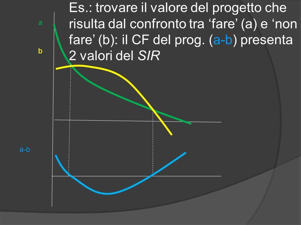Es.: trovare il valore del progetto che risulta dal confronto tra 'fare' (a) e 'non fare' (b): il CF del prog. (a-b) presenta 2 valori del SIR