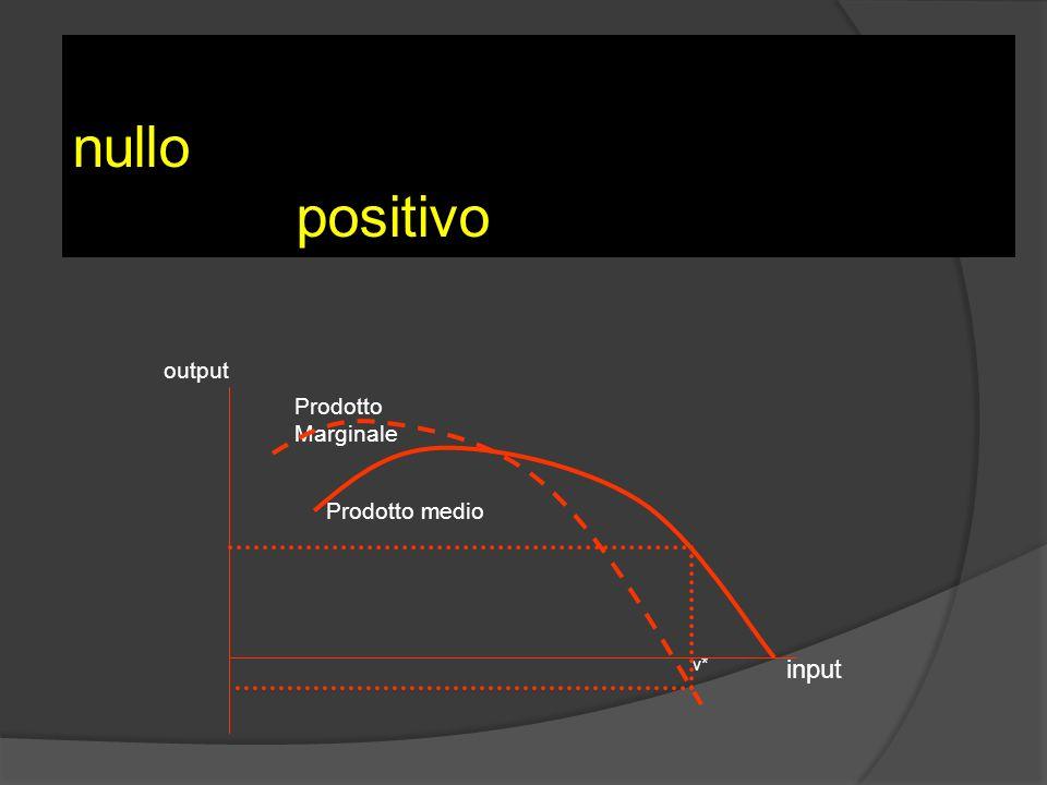 - il prodotto marginale può essere nullo anche quando il prodotto medio è positivo;