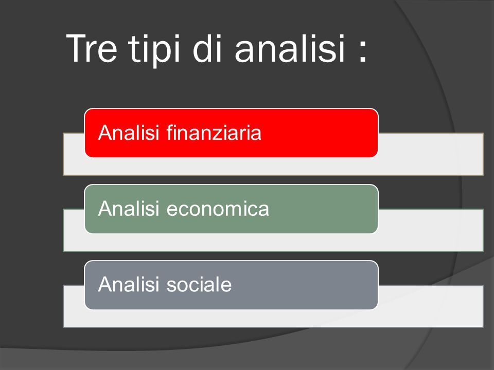 Tre tipi di analisi : Analisi finanziaria Analisi economica