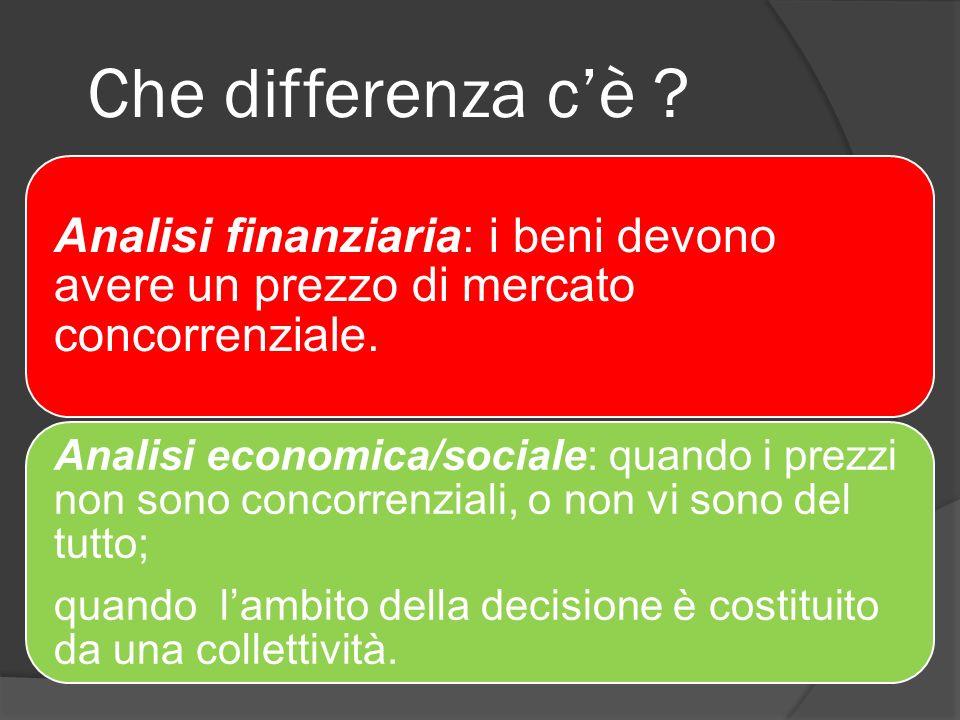 Che differenza c'è Analisi finanziaria: i beni devono avere un prezzo di mercato concorrenziale.