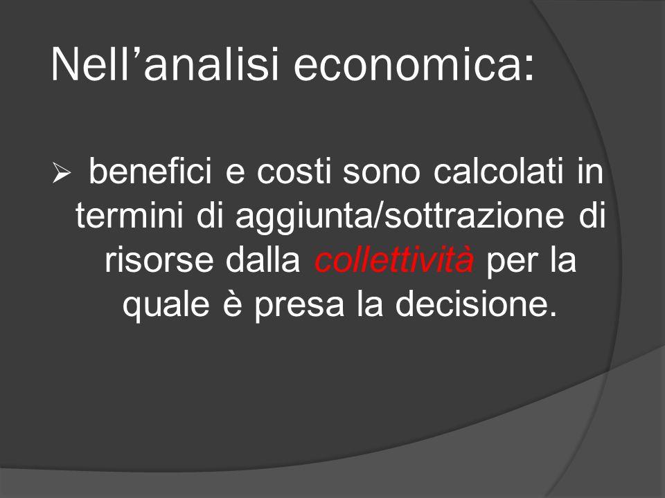 Nell'analisi economica:
