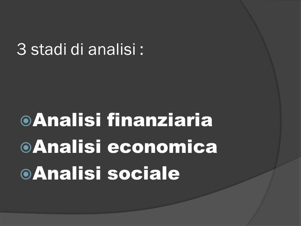 Analisi finanziaria Analisi economica Analisi sociale