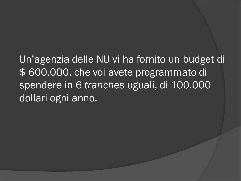 Un'agenzia delle NU vi ha fornito un budget di $ 600