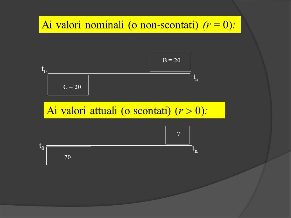 Ai valori nominali (o non-scontati) (r = 0):
