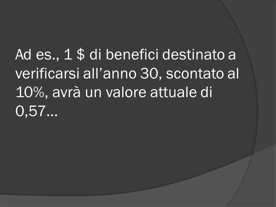 Ad es., 1 $ di benefici destinato a verificarsi all'anno 30, scontato al 10%, avrà un valore attuale di 0,57…