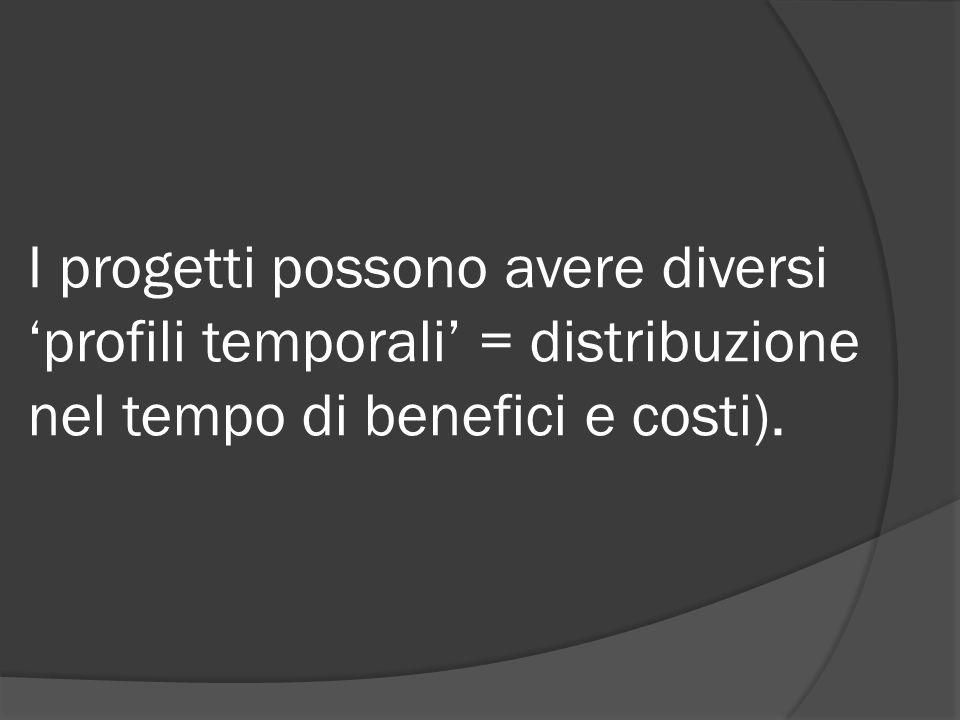 I progetti possono avere diversi 'profili temporali' = distribuzione nel tempo di benefici e costi).