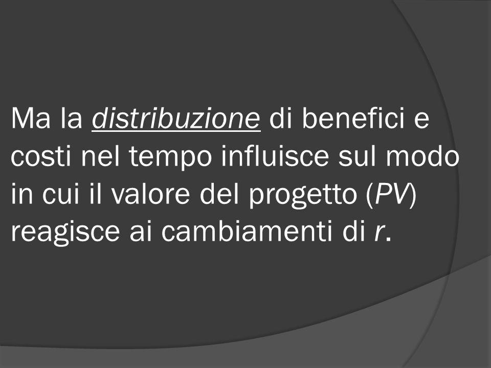 Ma la distribuzione di benefici e costi nel tempo influisce sul modo in cui il valore del progetto (PV) reagisce ai cambiamenti di r.