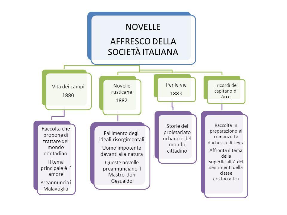 AFFRESCO DELLA SOCIETÀ ITALIANA