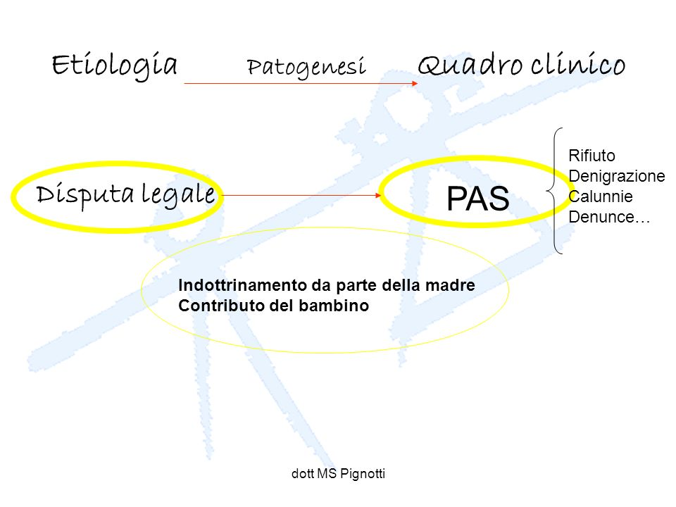 Etiologia Patogenesi Quadro clinico