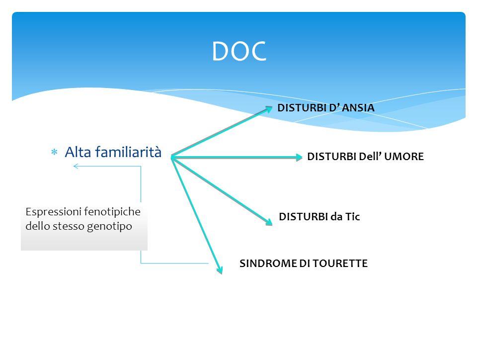 DOC Alta familiarità DISTURBI D' ANSIA DISTURBI Dell' UMORE
