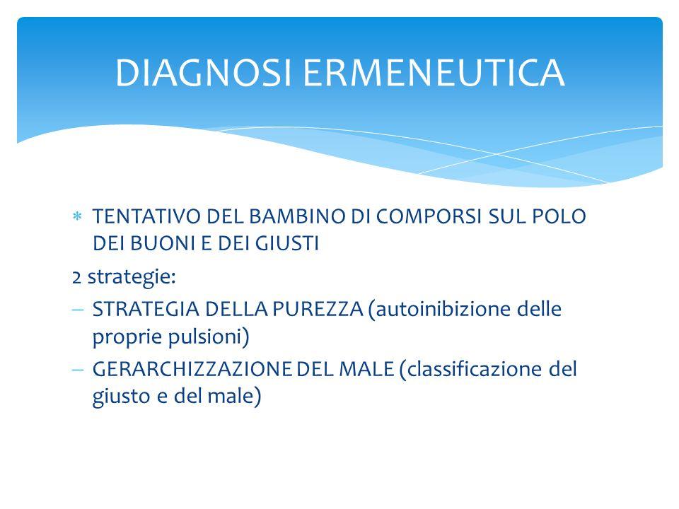 DIAGNOSI ERMENEUTICA TENTATIVO DEL BAMBINO DI COMPORSI SUL POLO DEI BUONI E DEI GIUSTI. 2 strategie:
