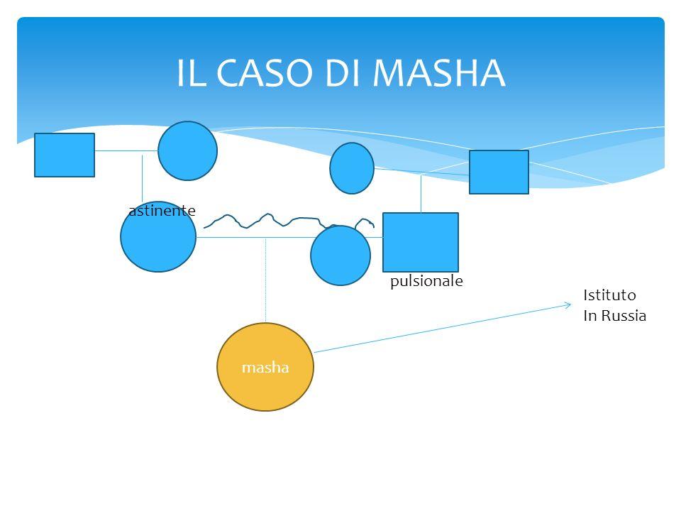 IL CASO DI MASHA astinente pulsionale Istituto In Russia masha