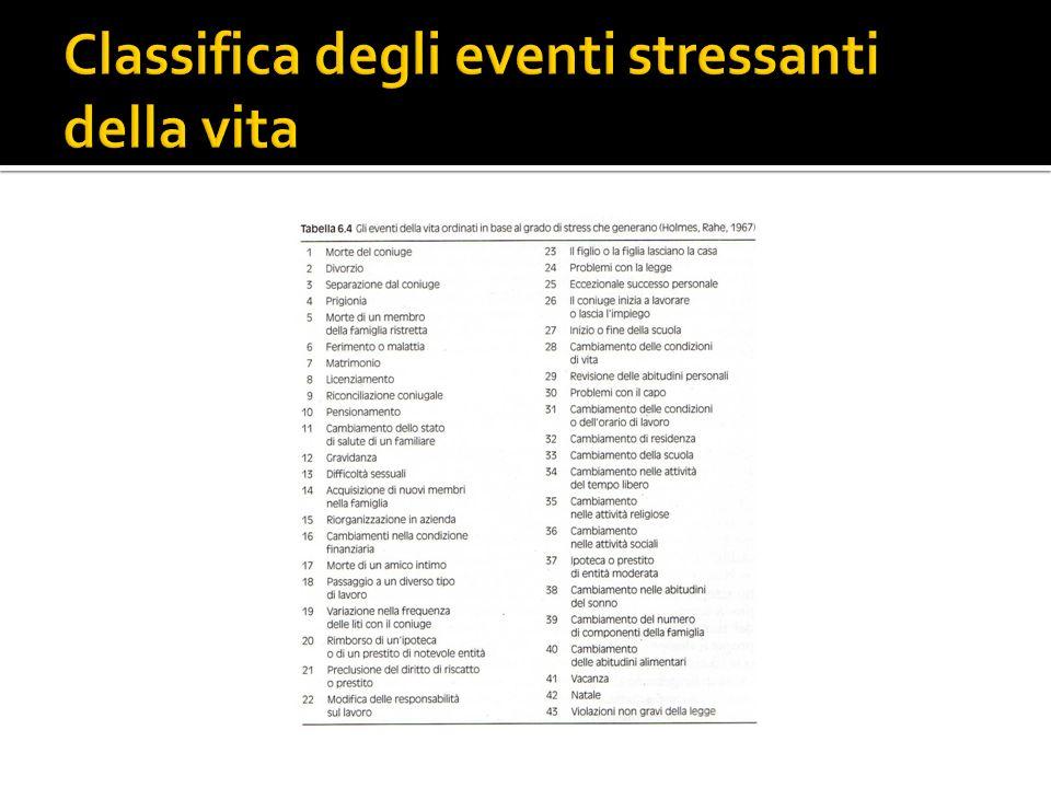 Classifica degli eventi stressanti della vita