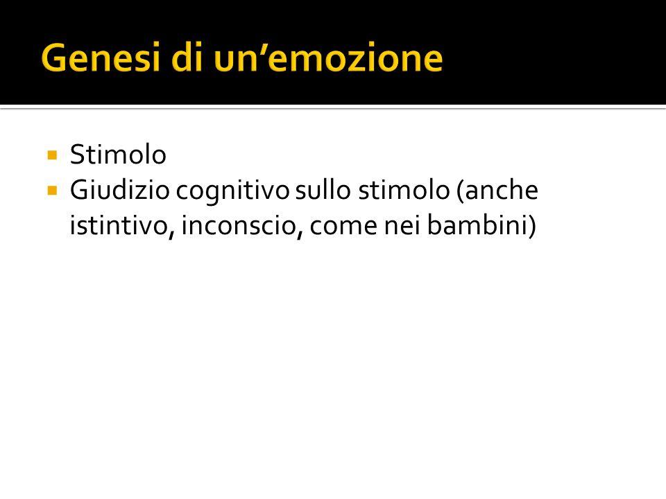 Genesi di un'emozione Stimolo
