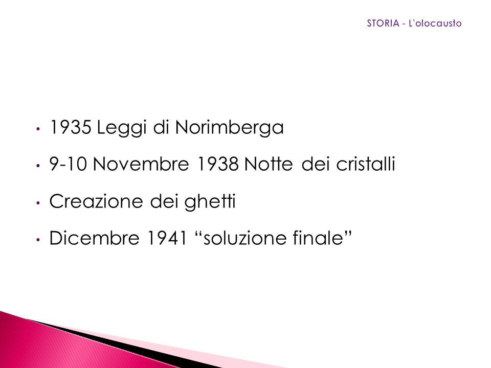 9-10 Novembre 1938 Notte dei cristalli Creazione dei ghetti