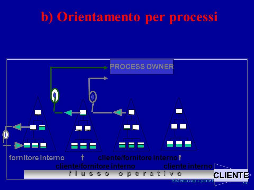b) Orientamento per processi
