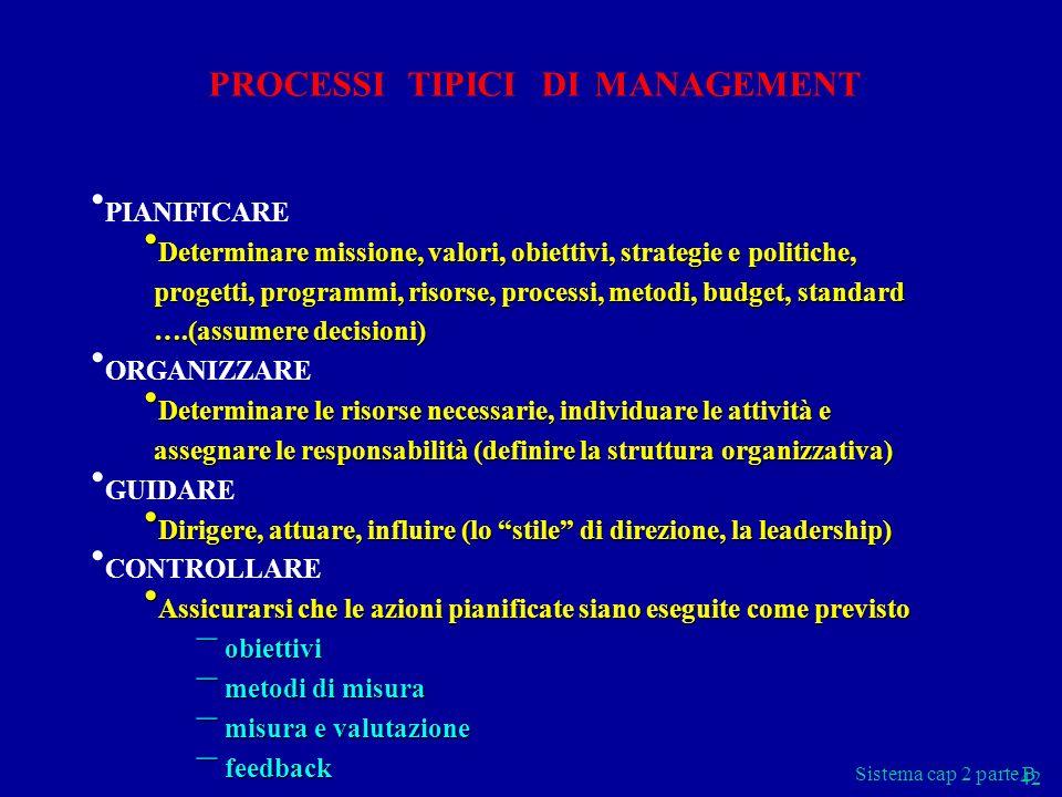 PROCESSI TIPICI DI MANAGEMENT