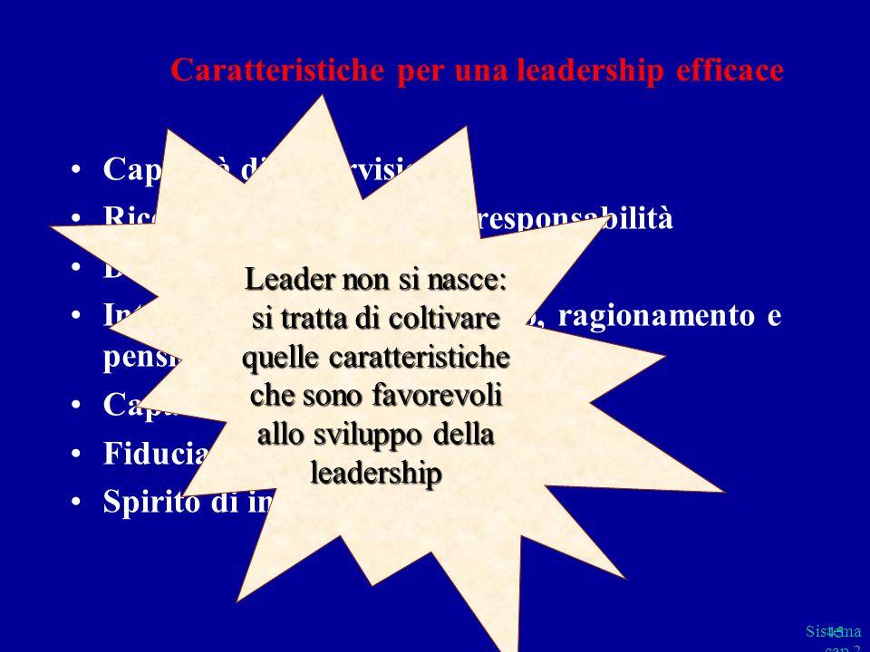 Caratteristiche per una leadership efficace