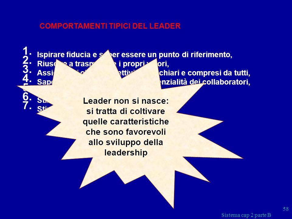 Leader non si nasce: si tratta di coltivare quelle caratteristiche che sono favorevoli allo sviluppo della leadership.