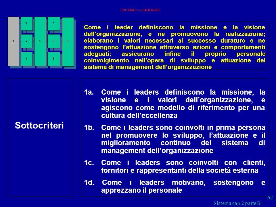 CRITERIO 1 - LEADERSHIP 1. 3. 4. 7. 8. 5. 9. 2. 6.
