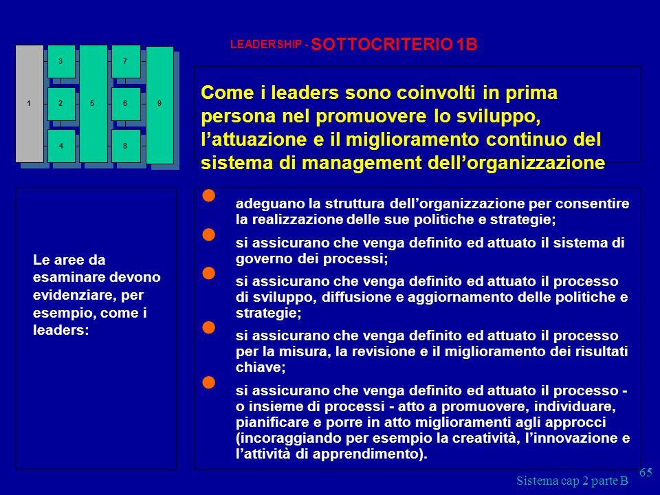 LEADERSHIP - SOTTOCRITERIO 1B