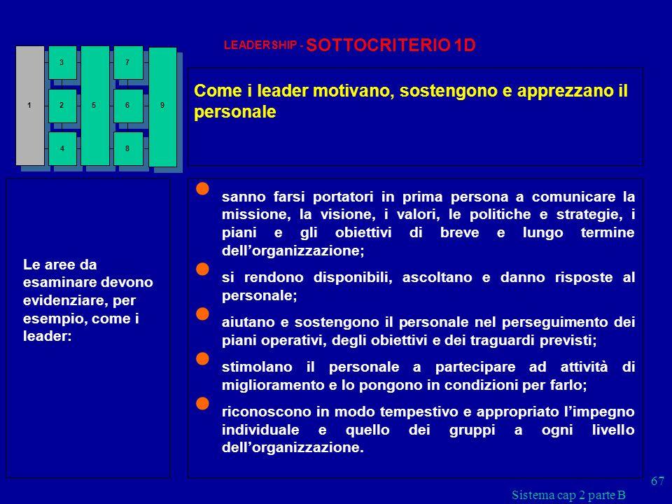 Come i leader motivano, sostengono e apprezzano il personale