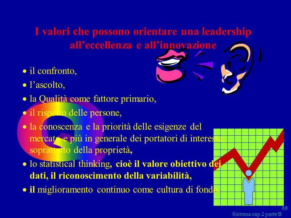 I valori che possono orientare una leadership all'eccellenza e all'innovazione