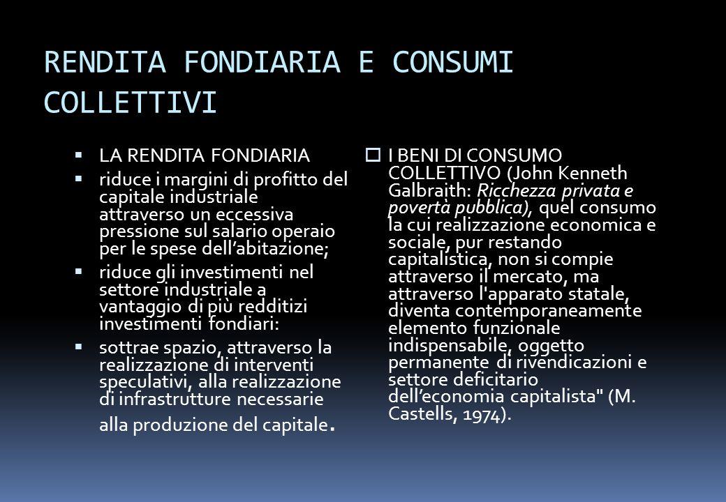 RENDITA FONDIARIA E CONSUMI COLLETTIVI