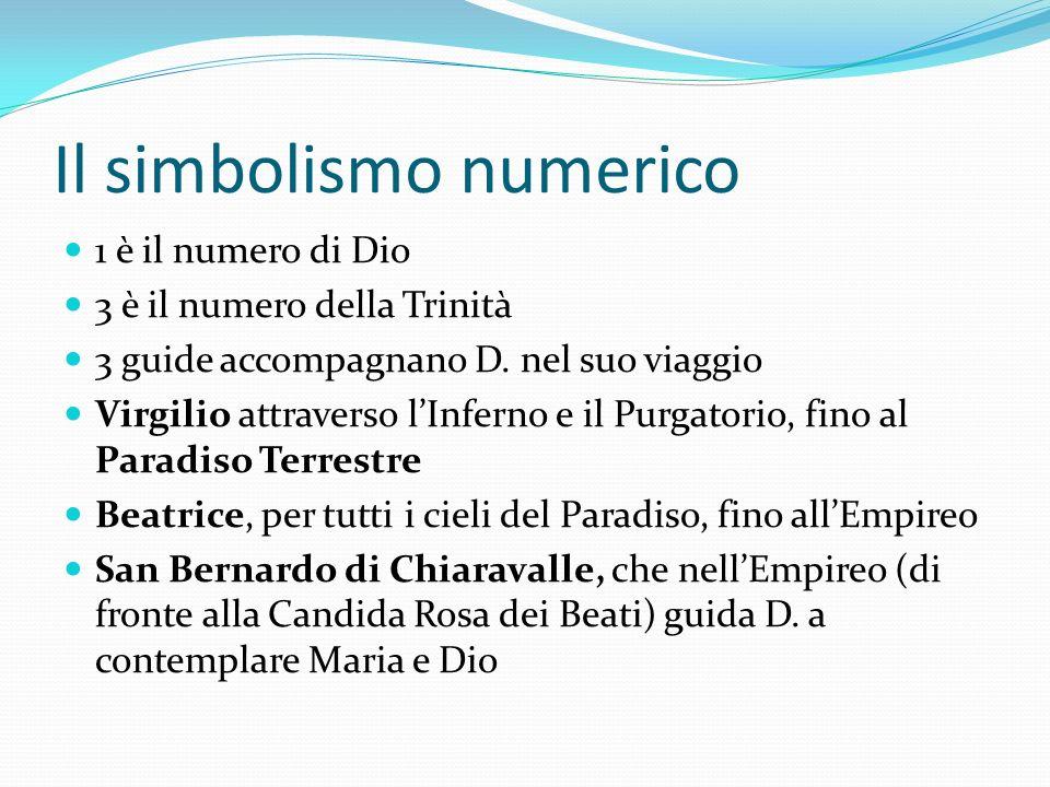 Il simbolismo numerico