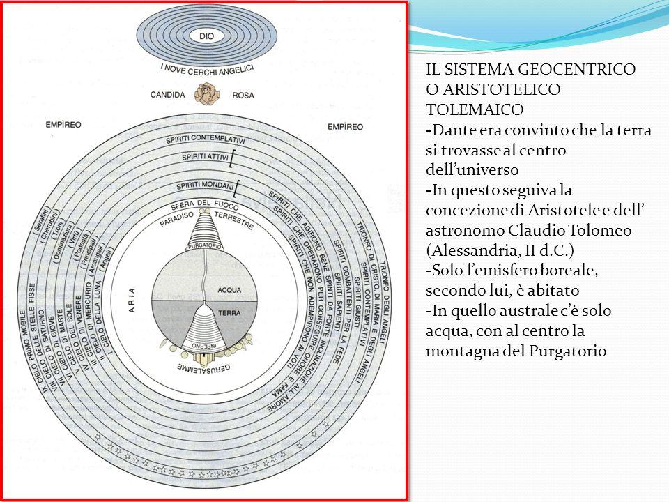 IL SISTEMA GEOCENTRICO O ARISTOTELICO TOLEMAICO