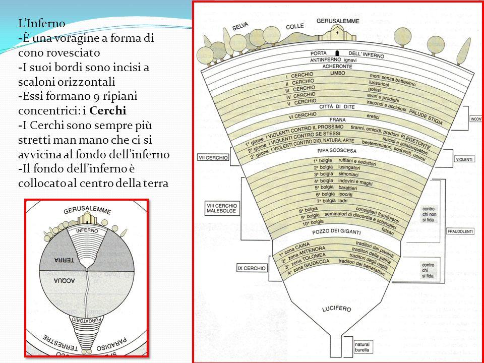 L'Inferno -È una voragine a forma di cono rovesciato. I suoi bordi sono incisi a scaloni orizzontali.