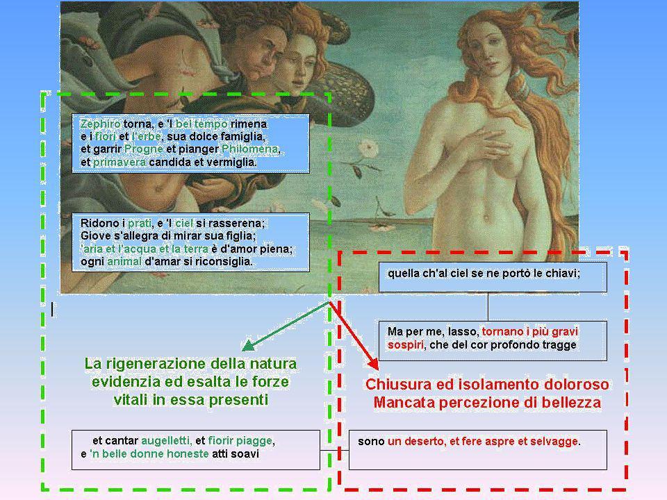 F. Petrarca - Zefiro torna ed il bel tempo rimena