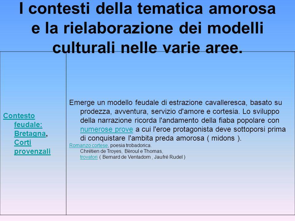 I contesti della tematica amorosa e la rielaborazione dei modelli culturali nelle varie aree.