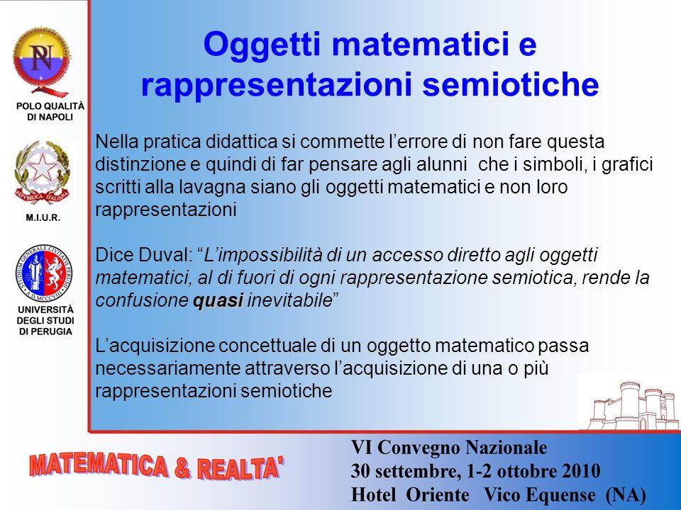 Oggetti matematici e rappresentazioni semiotiche