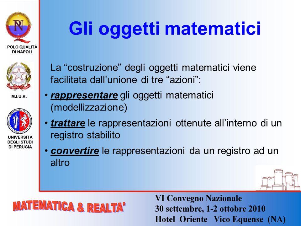 Gli oggetti matematici