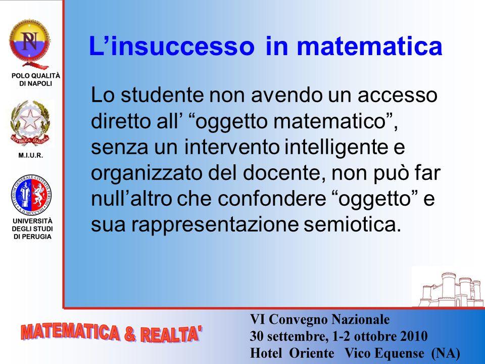 L'insuccesso in matematica