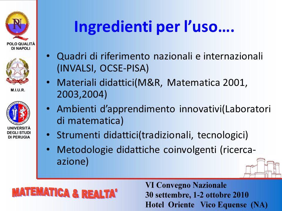 Ingredienti per l'uso….