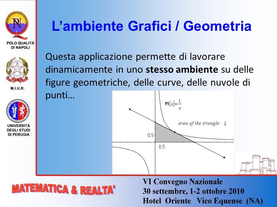 L'ambiente Grafici / Geometria
